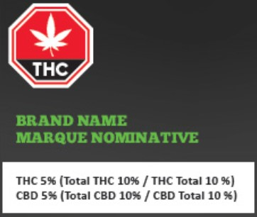 Health Canada cannabis package labelling requirements showing THC% and Total THC%